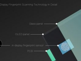 In Display Fingerprint