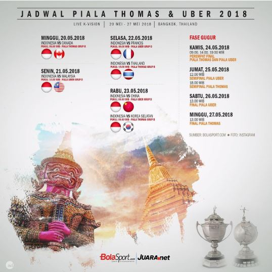 Jadwal streaming Piala Thomas dan Uber