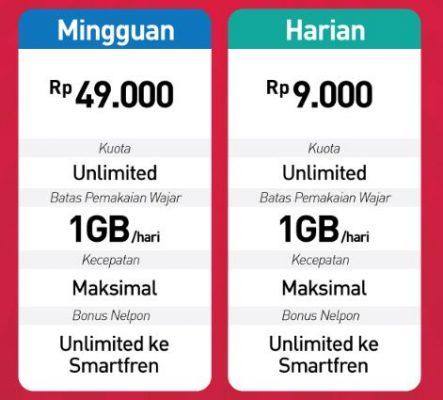 paket internet unlimited 2