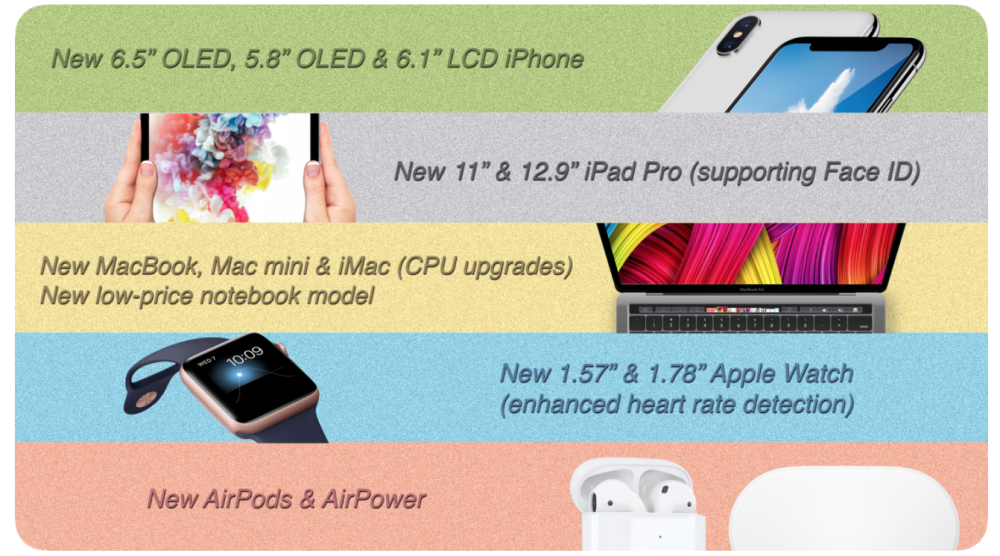 gadget baru apple