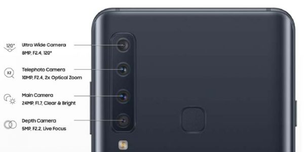 Kelebihan 4 Kamera Belakang Samsung Galaxy A9 (2018)