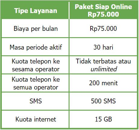 Paket Data Gojek