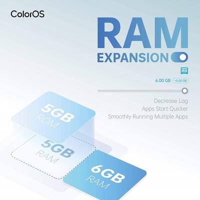 Fitur Memory Expansion Bikin RAM Hp OPPO Bisa Ditingkatkan